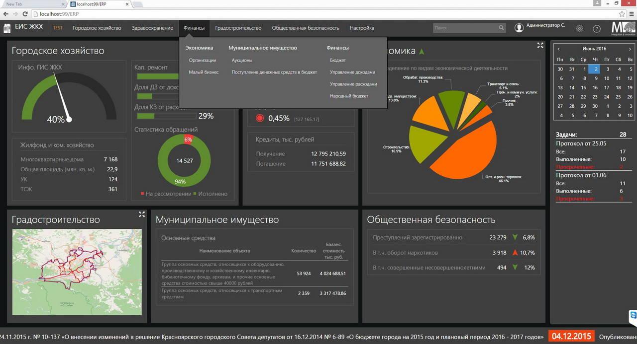 Система управленческого учета в муниципалитете