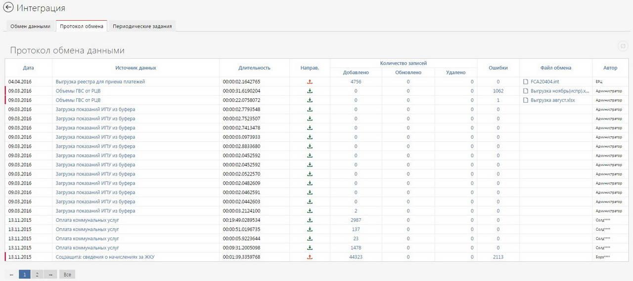 Протокол обмена данными с банковскими системами